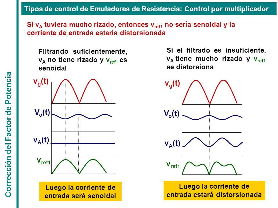 Corrección del Factor de Potencia Si v A tuviera mucho rizado, entonces v ref1 no sería senoidal y la corriente de entrada estaría distorsionada Filtrando suficientemente, v A no tiene rizado y v ref1 es senoidal Si el filtrado es insuficiente, v A tiene mucho rizado y v ref1 se distorsiona Tipos de control de Emuladores de Resistencia: Control por multiplicador v g (t) v A (t) V o (t) Luego la corriente de entrada será senoidal v ref1 v g (t) v A (t) V o (t) v ref1 Luego la corriente de entrada estará distorsionada