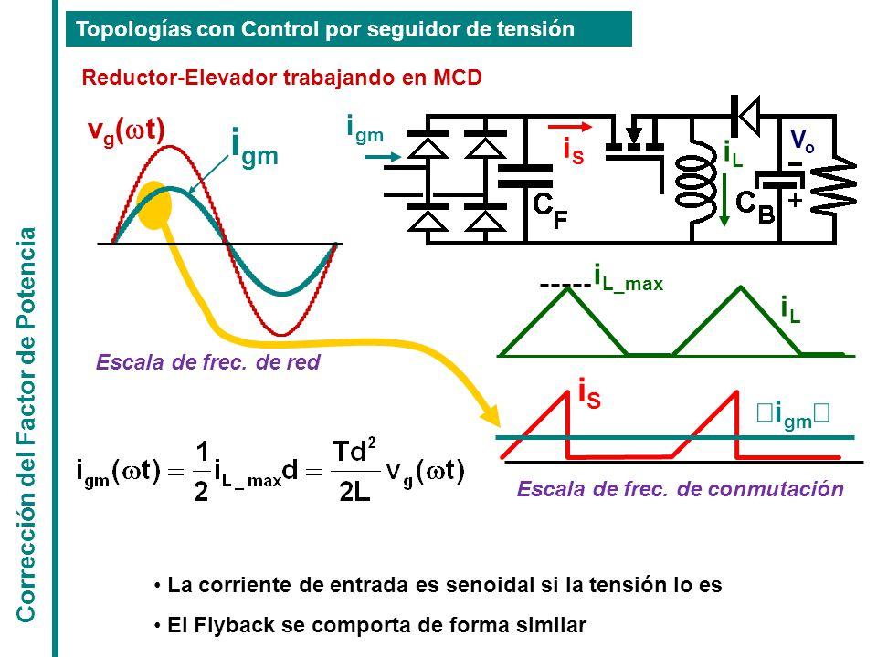 Corrección del Factor de Potencia Topologías con Control por seguidor de tensión Reductor-Elevador trabajando en MCD La corriente de entrada es senoidal si la tensión lo es El Flyback se comporta de forma similar i gm Escala de frec.
