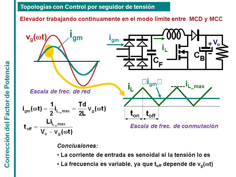 Corrección del Factor de Potencia Topologías con Control por seguidor de tensión Elevador trabajando continuamente en el modo límite entre MCD y MCC Escala de frec.