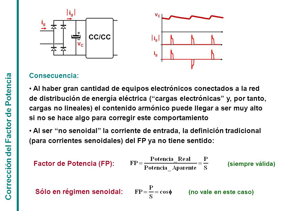 Corrección del Factor de Potencia Consecuencia: Al haber gran cantidad de equipos electrónicos conectados a la red de distribución de energía eléctrica ( cargas electrónicas y, por tanto, cargas no lineales) el contenido armónico puede llegar a ser muy alto si no se hace algo para corregir este comportamiento Al ser no senoidal la corriente de entrada, la definición tradicional (para corrientes senoidales) del FP ya no tiene sentido: Factor de Potencia (FP): Sólo en régimen senoidal: (no vale en este caso) (siempre válida)