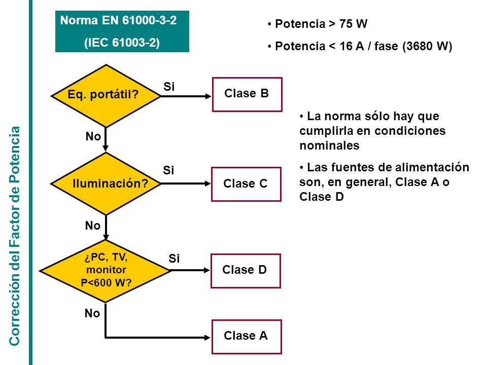 Norma EN 61000-3-2 (IEC 61003-2) Eq.portátil. Iluminación.