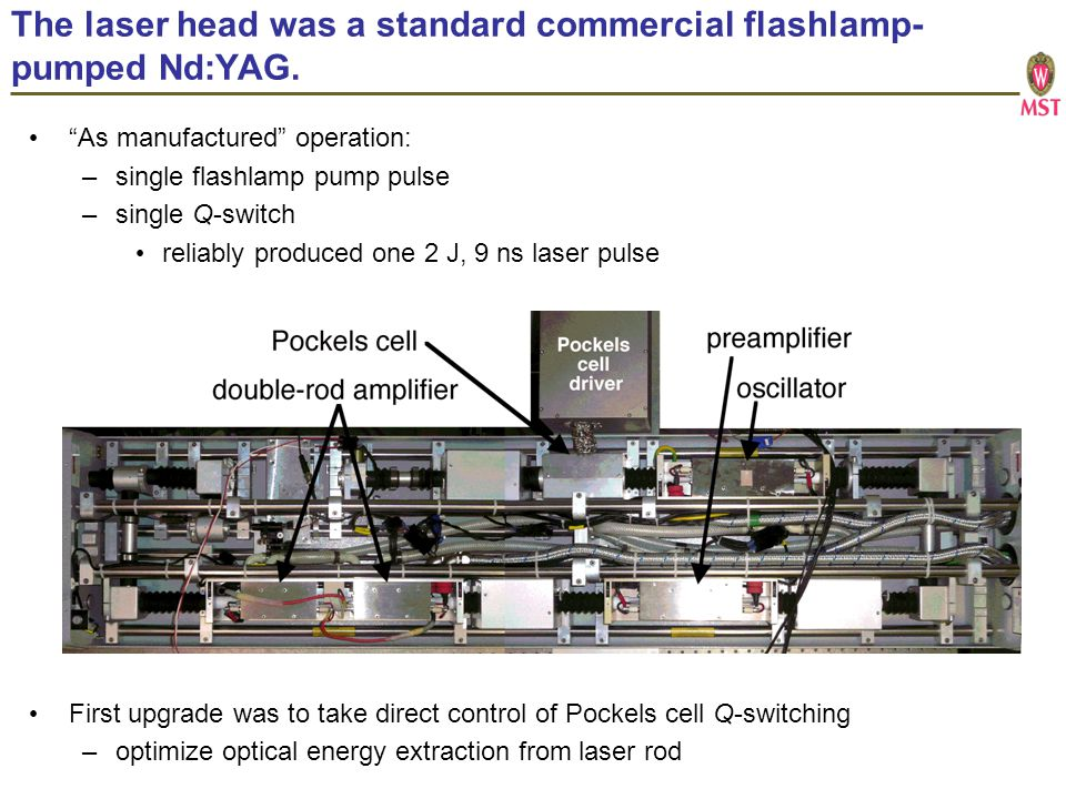 The laser head was a standard commercial flashlamp- pumped Nd:YAG.
