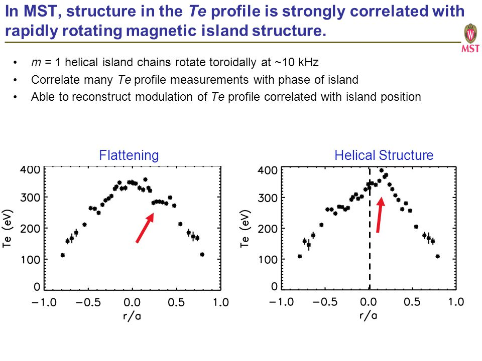 In MST, structure in the Te profile is strongly correlated with rapidly rotating magnetic island structure.