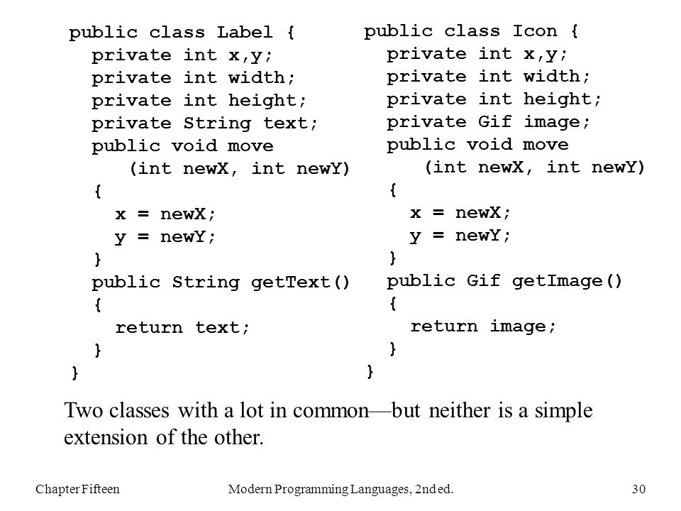 Chapter FifteenModern Programming Languages, 2nd ed.30 public class Icon { private int x,y; private int width; private int height; private Gif image; public void move (int newX, int newY) { x = newX; y = newY; } public Gif getImage() { return image; } } public class Label { private int x,y; private int width; private int height; private String text; public void move (int newX, int newY) { x = newX; y = newY; } public String getText() { return text; } } Two classes with a lot in common—but neither is a simple extension of the other.