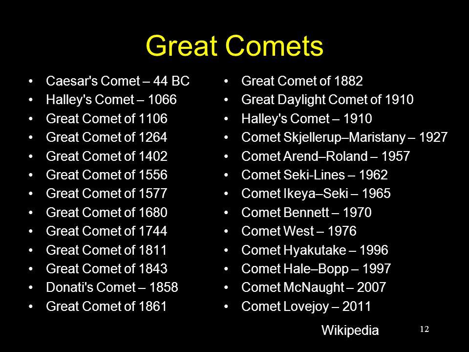 Great Comets Caesar s Comet – 44 BC Halley s Comet – 1066 Great Comet of 1106 Great Comet of 1264 Great Comet of 1402 Great Comet of 1556 Great Comet of 1577 Great Comet of 1680 Great Comet of 1744 Great Comet of 1811 Great Comet of 1843 Donati s Comet – 1858 Great Comet of 1861 Great Comet of 1882 Great Daylight Comet of 1910 Halley s Comet – 1910 Comet Skjellerup–Maristany – 1927 Comet Arend–Roland – 1957 Comet Seki-Lines – 1962 Comet Ikeya–Seki – 1965 Comet Bennett – 1970 Comet West – 1976 Comet Hyakutake – 1996 Comet Hale–Bopp – 1997 Comet McNaught – 2007 Comet Lovejoy – 2011 12 Wikipedia