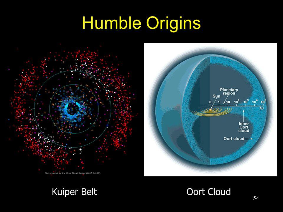 Kuiper BeltOort Cloud Humble Origins 54