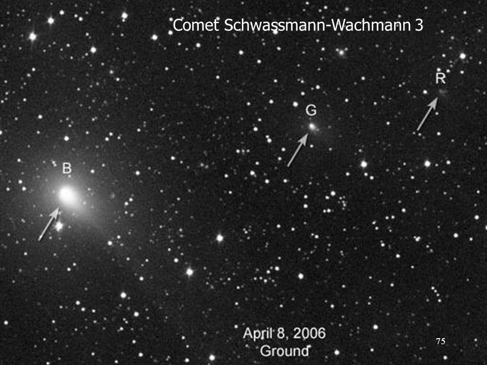 Comet Schwassmann-Wachmann 3 75