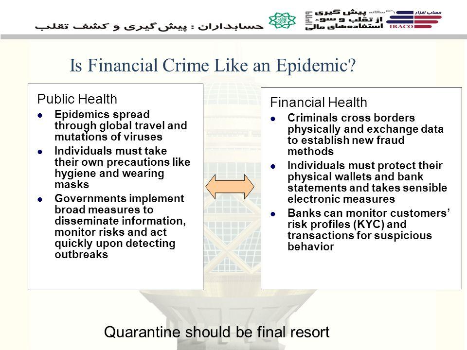 Is Financial Crime Like an Epidemic.