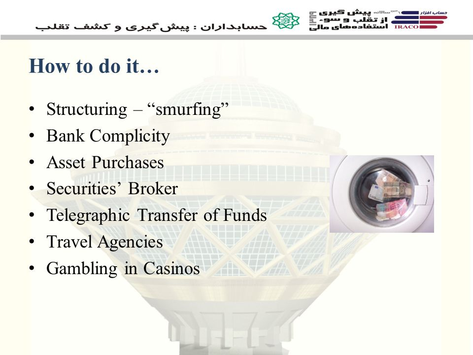 How to do it… Structuring – smurfing Bank Complicity Asset Purchases Securities' Broker Telegraphic Transfer of Funds Travel Agencies Gambling in Casinos