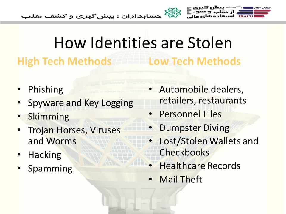 How Identities are Stolen High Tech Methods Phishing Spyware and Key Logging Skimming Trojan Horses, Viruses and Worms Hacking Spamming Low Tech Methods Automobile dealers, retailers, restaurants Personnel Files Dumpster Diving Lost/Stolen Wallets and Checkbooks Healthcare Records Mail Theft