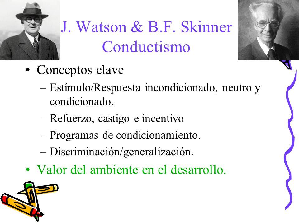 Conceptos clave –Estímulo/Respuesta incondicionado, neutro y condicionado. –Refuerzo, castigo e incentivo –Programas de condicionamiento. –Discriminac
