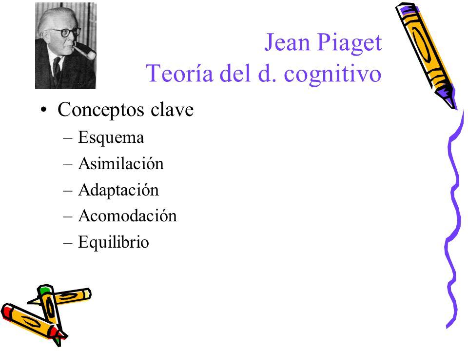 Conceptos clave –Esquema –Asimilación –Adaptación –Acomodación –Equilibrio Jean Piaget Teoría del d. cognitivo