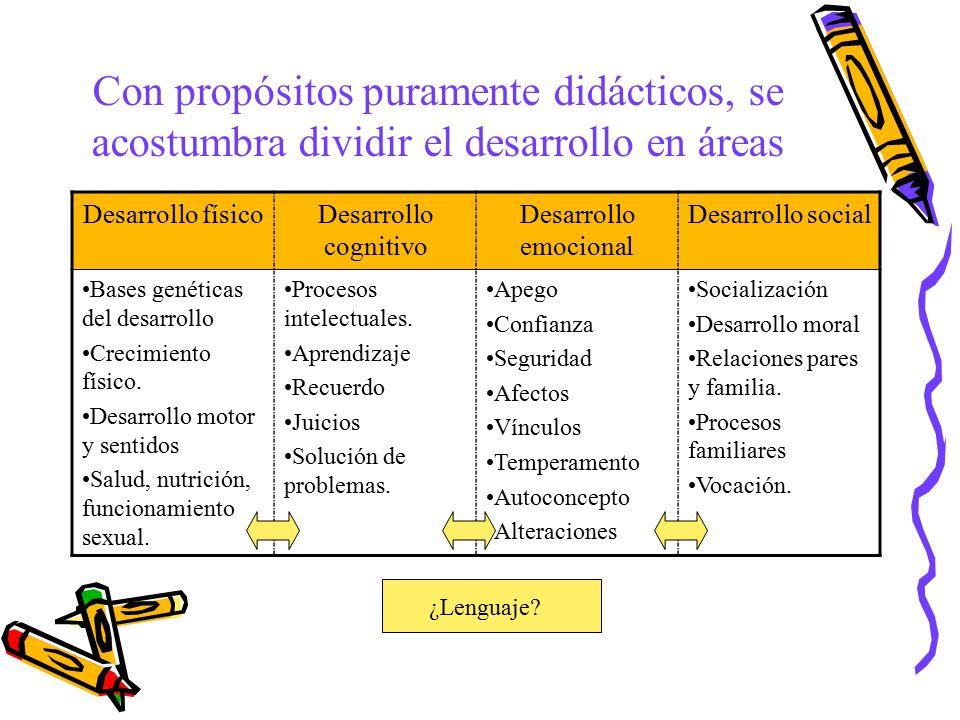 Con propósitos puramente didácticos, se acostumbra dividir el desarrollo en áreas Desarrollo físicoDesarrollo cognitivo Desarrollo emocional Desarroll