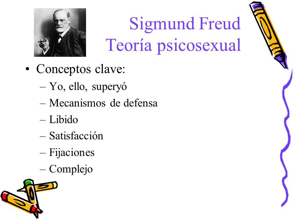 Conceptos clave: –Yo, ello, superyó –Mecanismos de defensa –Libido –Satisfacción –Fijaciones –Complejo Sigmund Freud Teoría psicosexual