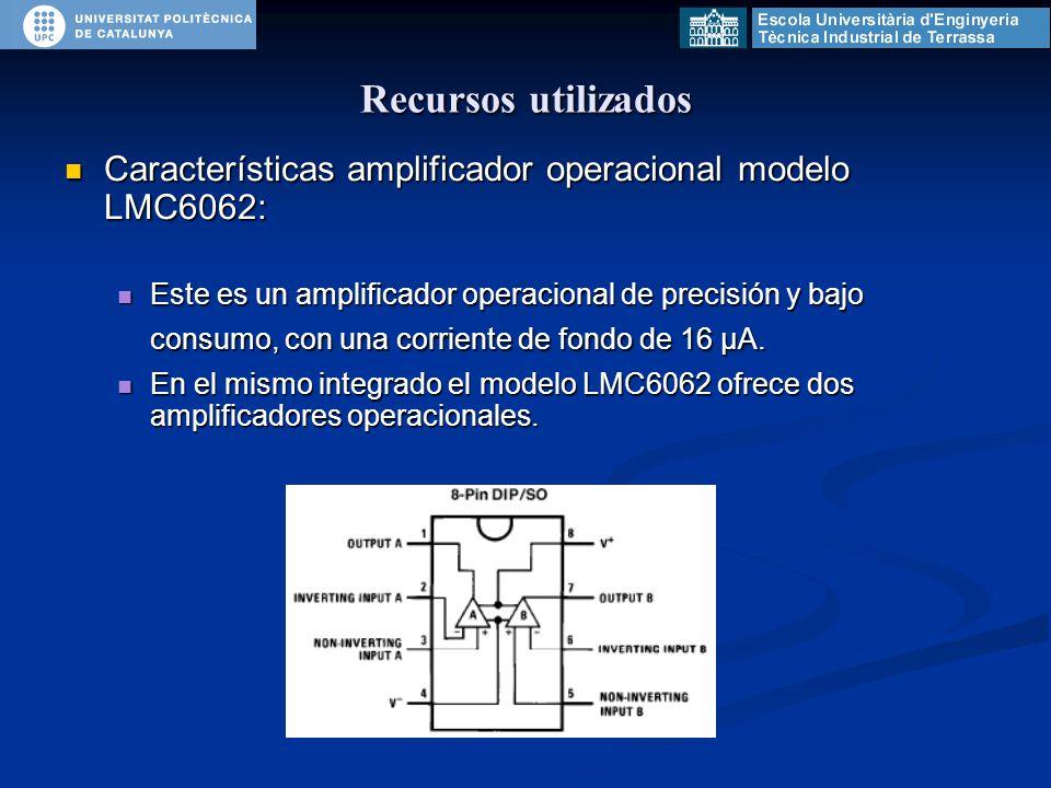 Recursos utilizados Características amplificador operacional modelo LMC6062: Características amplificador operacional modelo LMC6062: Este es un amplificador operacional de precisión y bajo consumo, con una corriente de fondo de 16 μA.