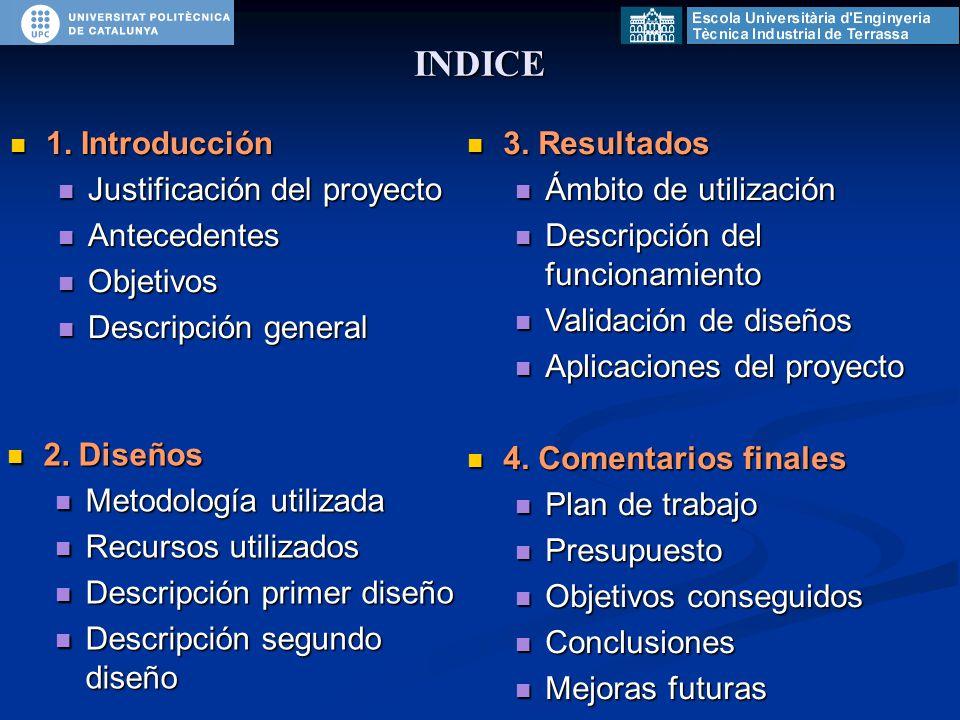 INDICE 1. Introducción 1.