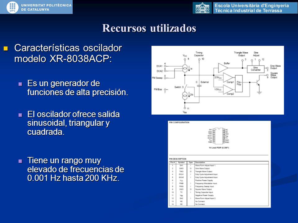 Recursos utilizados Características oscilador modelo XR-8038ACP: Características oscilador modelo XR-8038ACP: Es un generador de funciones de alta precisión.