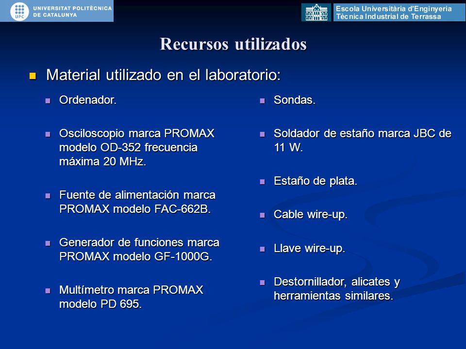 Recursos utilizados Material utilizado en el laboratorio: Material utilizado en el laboratorio: Ordenador.