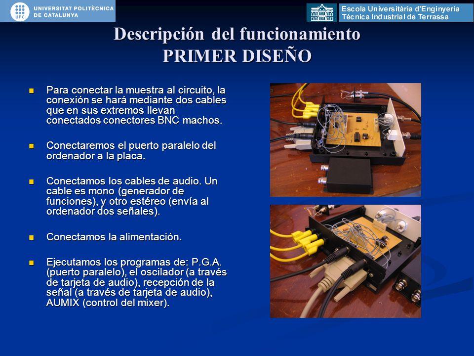 Descripción del funcionamiento PRIMER DISEÑO Para conectar la muestra al circuito, la conexión se hará mediante dos cables que en sus extremos llevan conectados conectores BNC machos.
