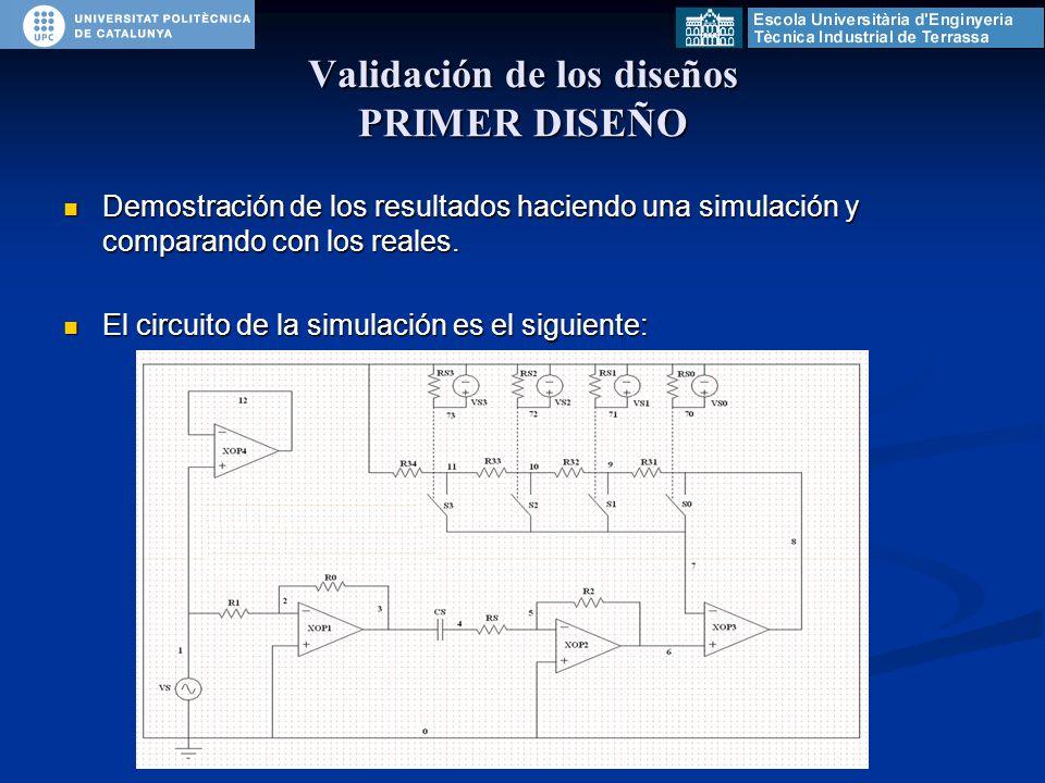 Validación de los diseños PRIMER DISEÑO Demostración de los resultados haciendo una simulación y comparando con los reales.