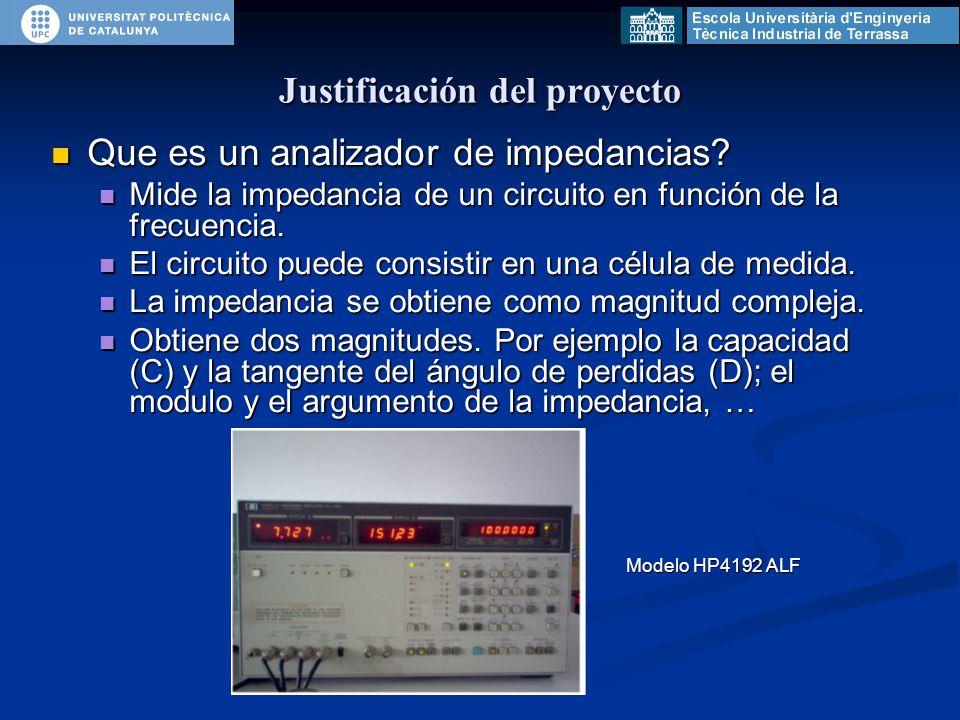 Justificación del proyecto Que es un analizador de impedancias.