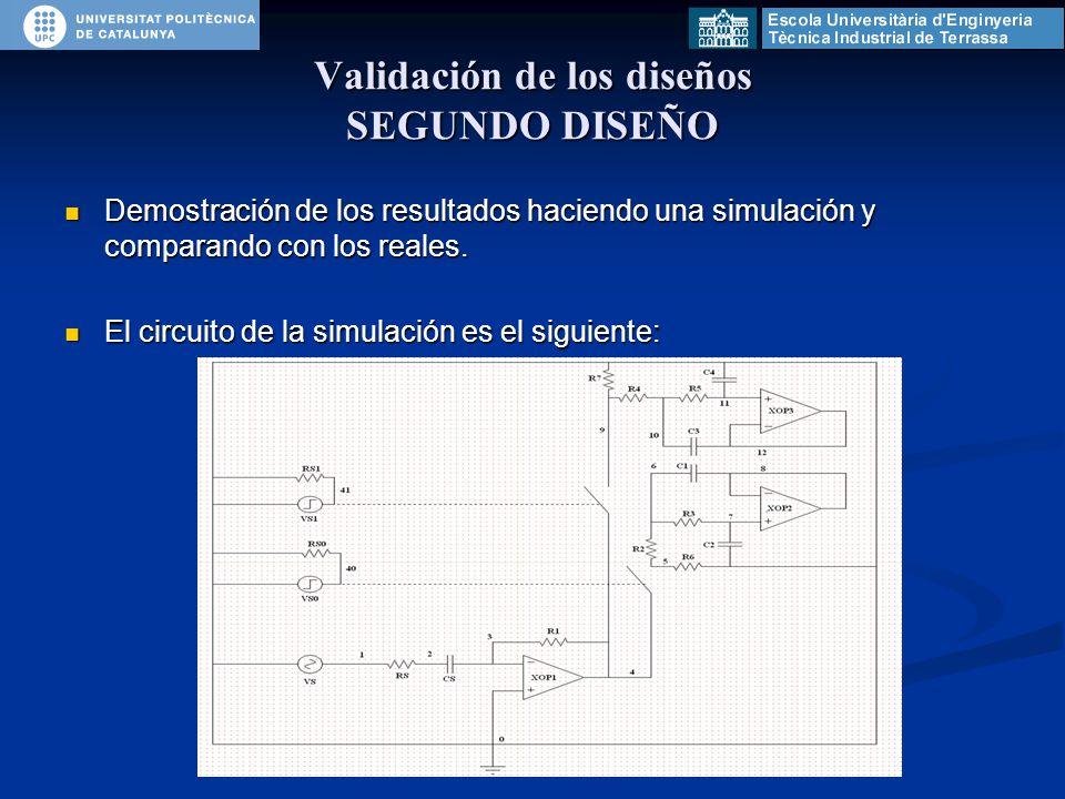 Validación de los diseños SEGUNDO DISEÑO Demostración de los resultados haciendo una simulación y comparando con los reales.
