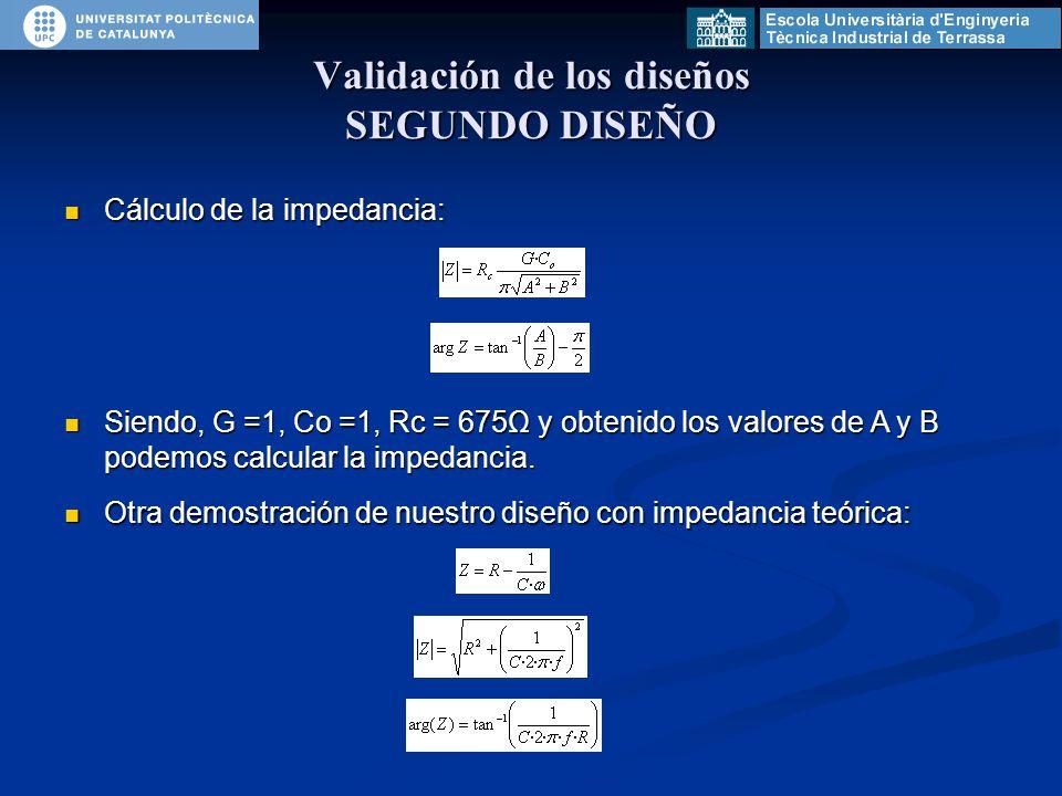 Cálculo de la impedancia: Cálculo de la impedancia: Siendo, G =1, Co =1, Rc = 675Ω y obtenido los valores de A y B podemos calcular la impedancia.