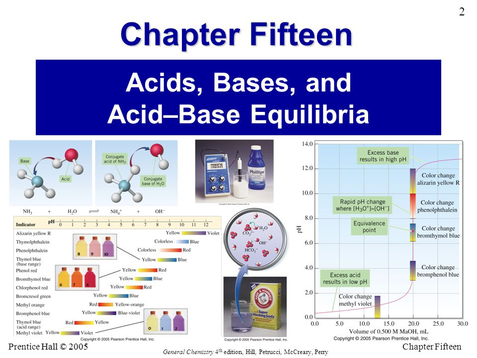 Chapter Fifteen 2 Hall © 2005 Prentice Hall © 2005 General Chemistry 4 th edition, Hill, Petrucci, McCreary, Perry Acids, Bases, and Acid–Base Equilibria Chapter Fifteen