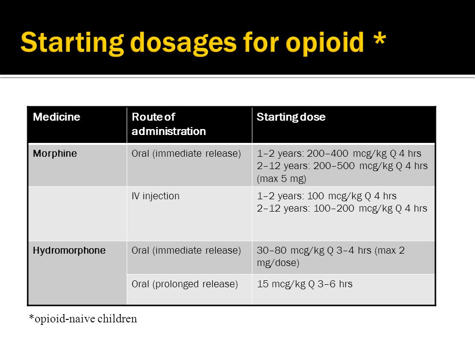 Starting dosages for opioid * MedicineRoute of administration Starting dose MorphineOral (immediate release)1–2 years: 200–400 mcg/kg Q 4 hrs 2–12 yea