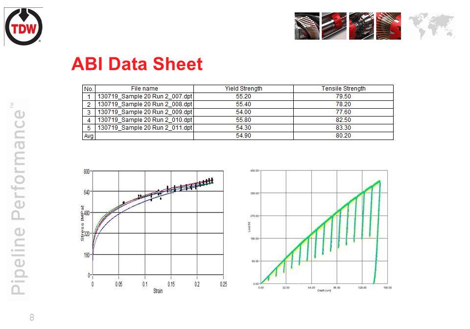 8 ABI Data Sheet