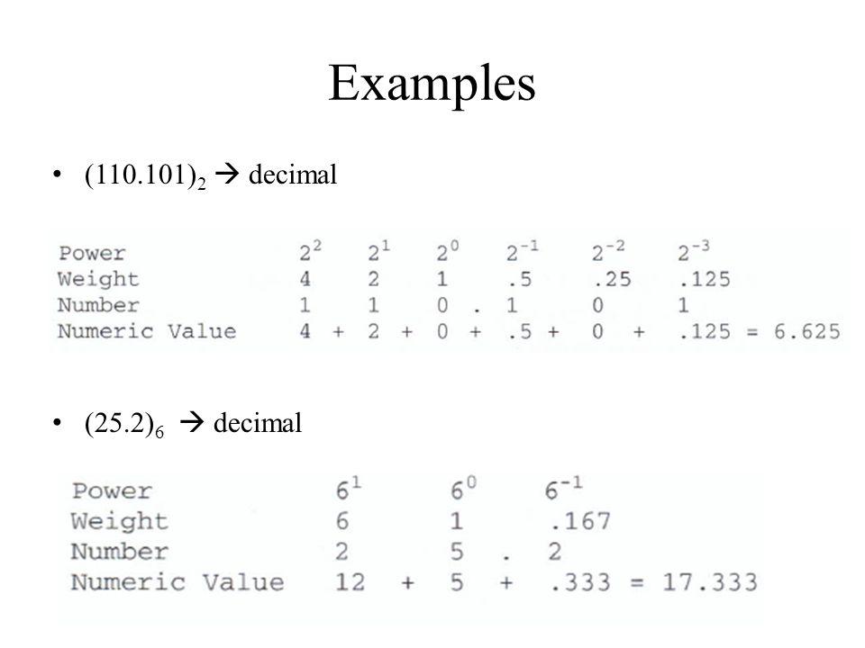 Examples (110.101) 2  decimal (25.2) 6  decimal