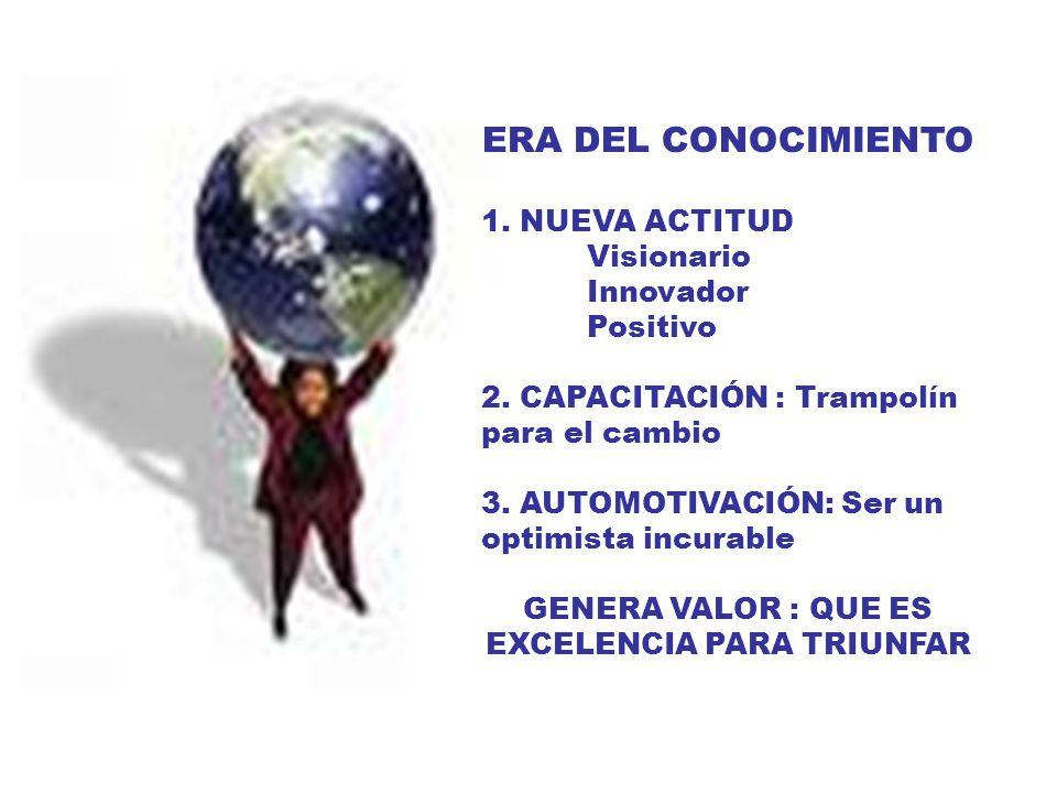 ERA DEL CONOCIMIENTO 1. NUEVA ACTITUD Visionario Innovador Positivo 2. CAPACITACIÓN : Trampolín para el cambio 3. AUTOMOTIVACIÓN: Ser un optimista inc