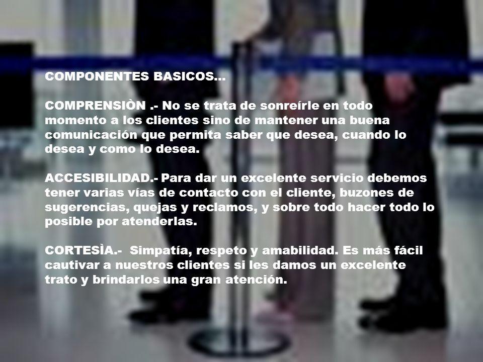 COMPONENTES BASICOS...