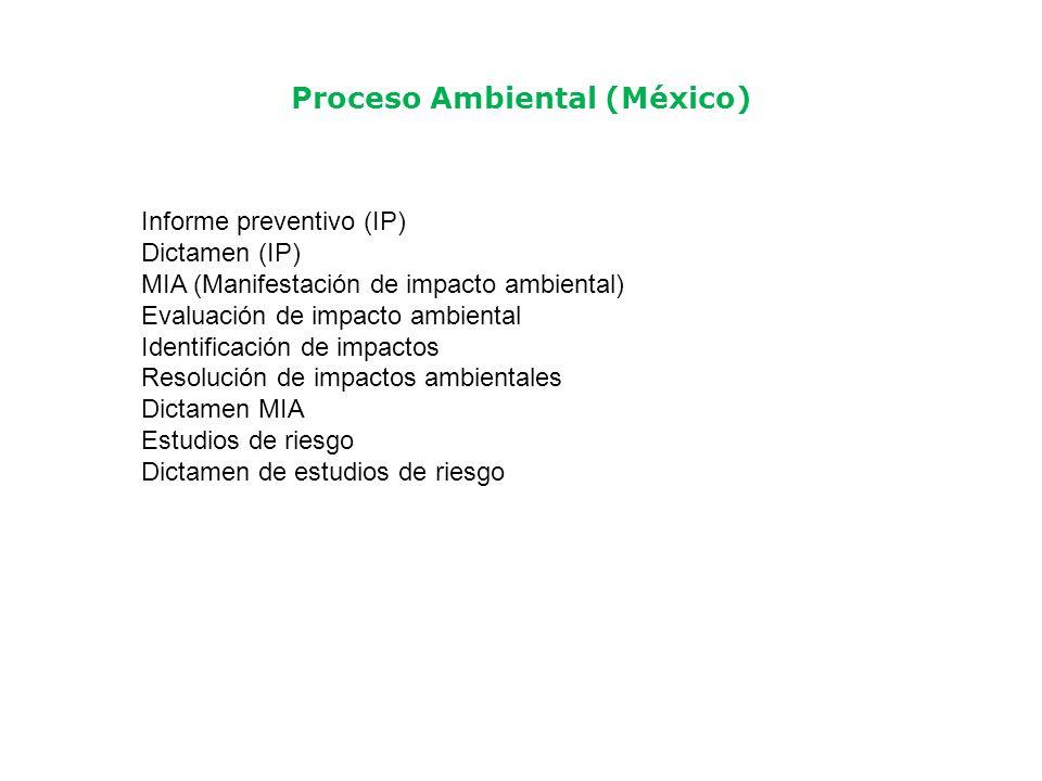 Proceso Ambiental (México) Informe preventivo (IP) Dictamen (IP) MIA (Manifestación de impacto ambiental) Evaluación de impacto ambiental Identificación de impactos Resolución de impactos ambientales Dictamen MIA Estudios de riesgo Dictamen de estudios de riesgo