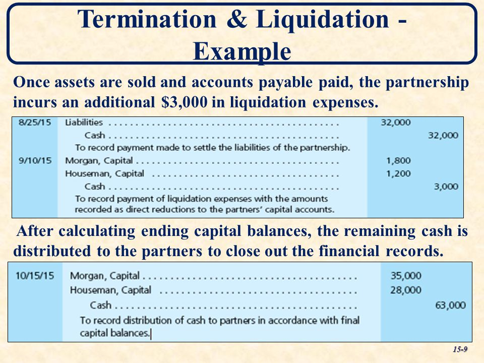 Termination & Liquidation - Example Once assets are sold and accounts payable paid, the partnership incurs an additional $3,000 in liquidation expense