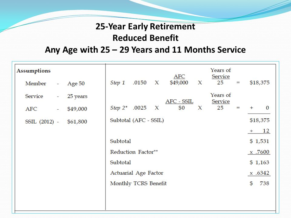 25-Year Early Retirement Reduced Benefit Any Age with 25 – 29 Years and 11 Months Service