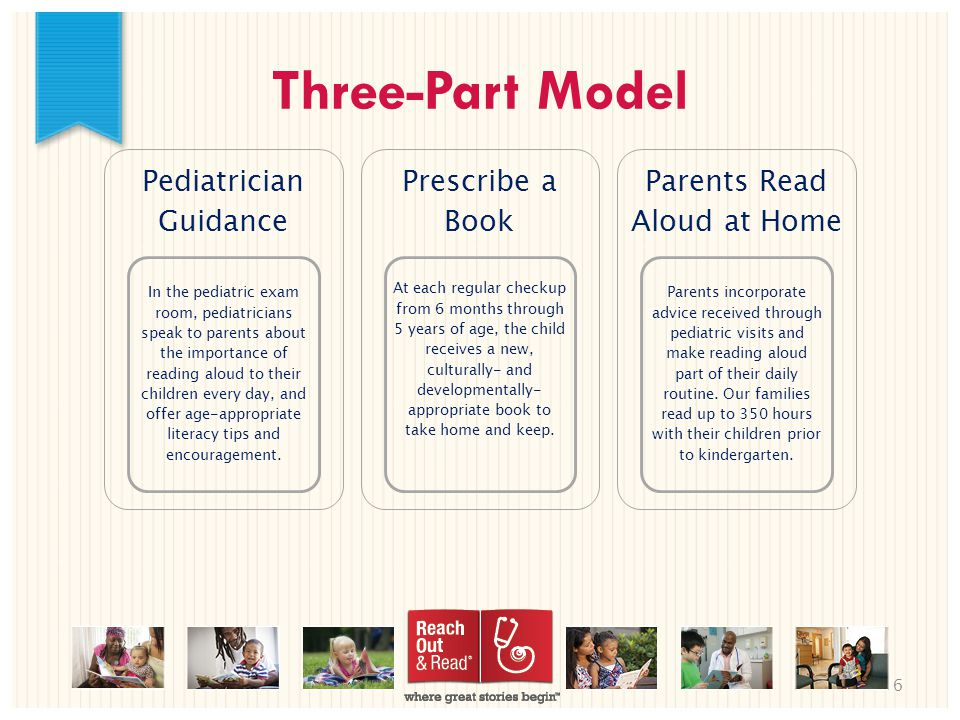 6 Three-Part Model Pediatrician Guidance In the pediatric exam room, pediatricians speak to parents about the importance of reading aloud to their children every day, and offer age-appropriate literacy tips and encouragement.