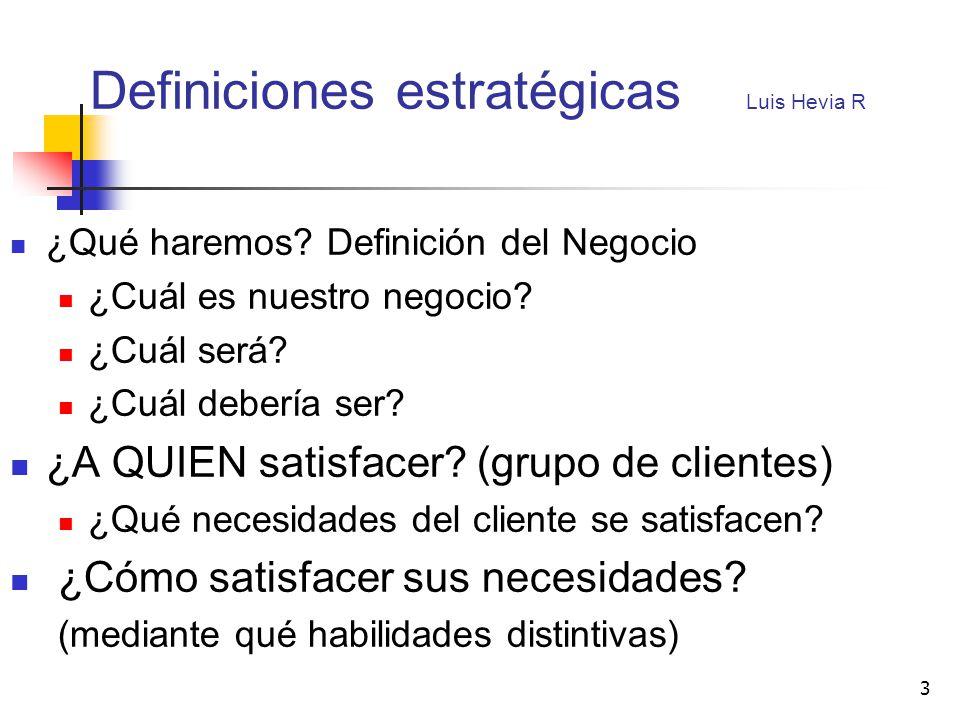 3 Definiciones estratégicas Luis Hevia R ¿Qué haremos? Definición del Negocio ¿Cuál es nuestro negocio? ¿Cuál será? ¿Cuál debería ser? ¿A QUIEN satisf