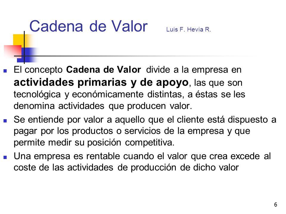 6 Cadena de Valor Luis F. Hevia R. El concepto Cadena de Valor divide a la empresa en actividades primarias y de apoyo, las que son tecnológica y econ