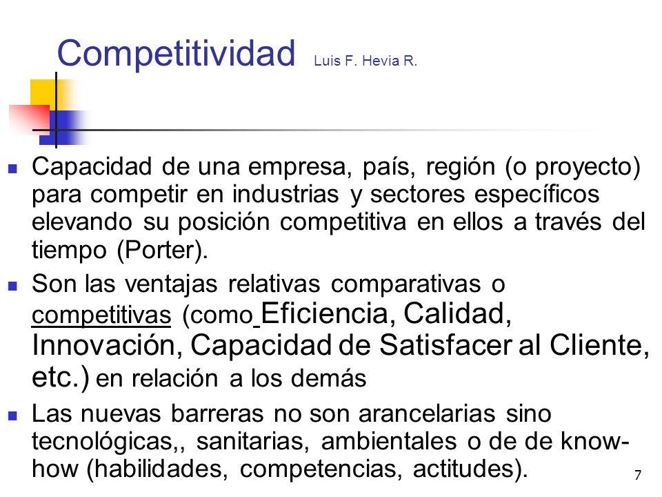 7 Competitividad Luis F. Hevia R. Capacidad de una empresa, país, región (o proyecto) para competir en industrias y sectores específicos elevando su p