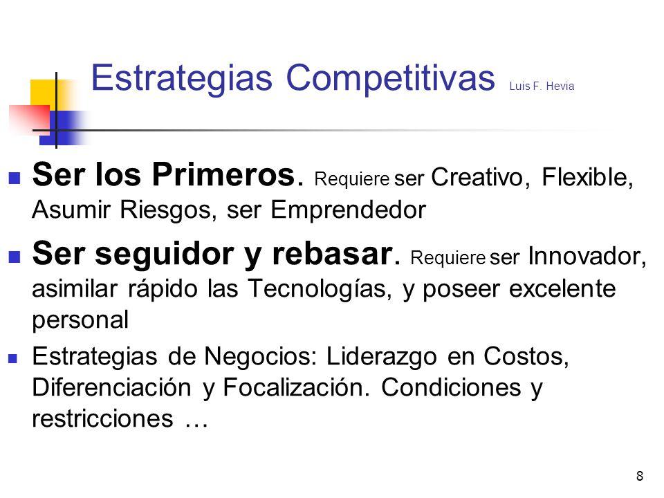 8 Estrategias Competitivas Luis F. Hevia Ser los Primeros. Requiere ser Creativo, Flexible, Asumir Riesgos, ser Emprendedor Ser seguidor y rebasar. Re