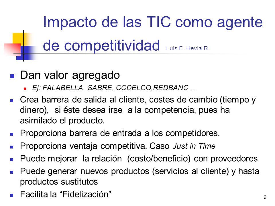 9 Impacto de las TIC como agente de competitividad Luis F. Hevia R. Dan valor agregado Ej: FALABELLA, SABRE, CODELCO,REDBANC... Crea barrera de salida