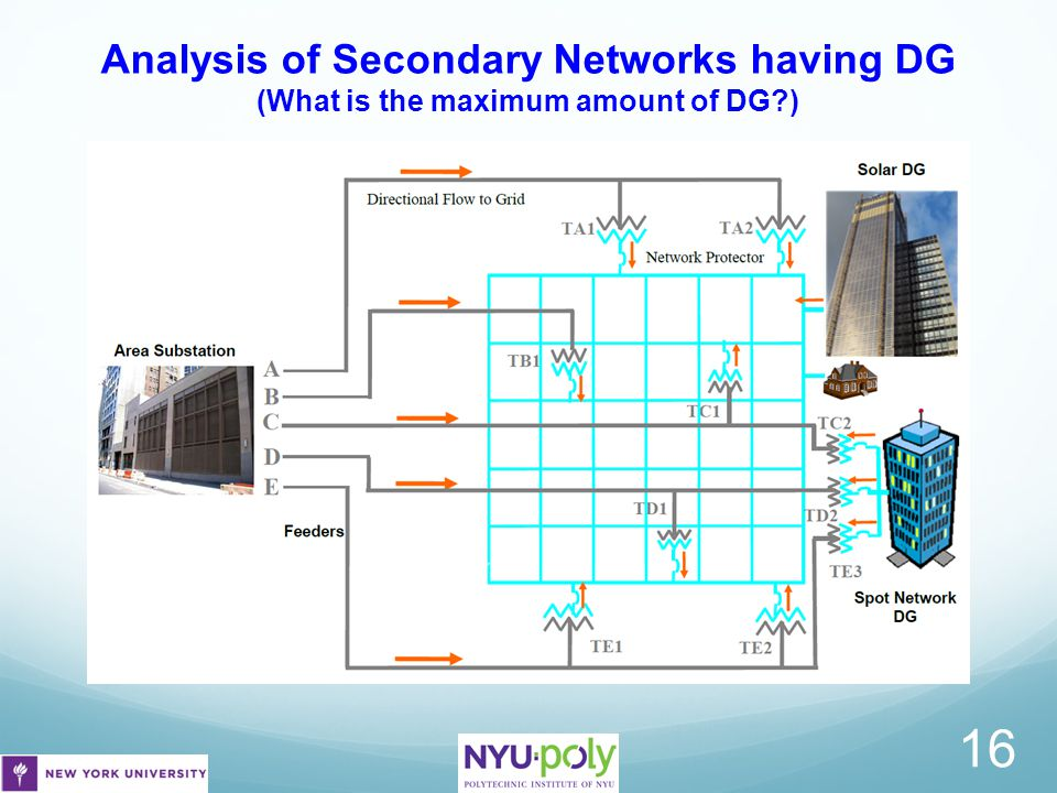 Analysis of Secondary Networks having DG (What is the maximum amount of DG?) 16