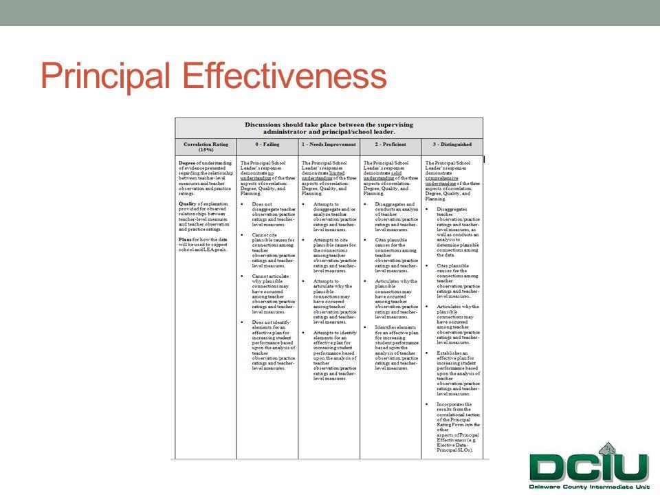 Principal Effectiveness