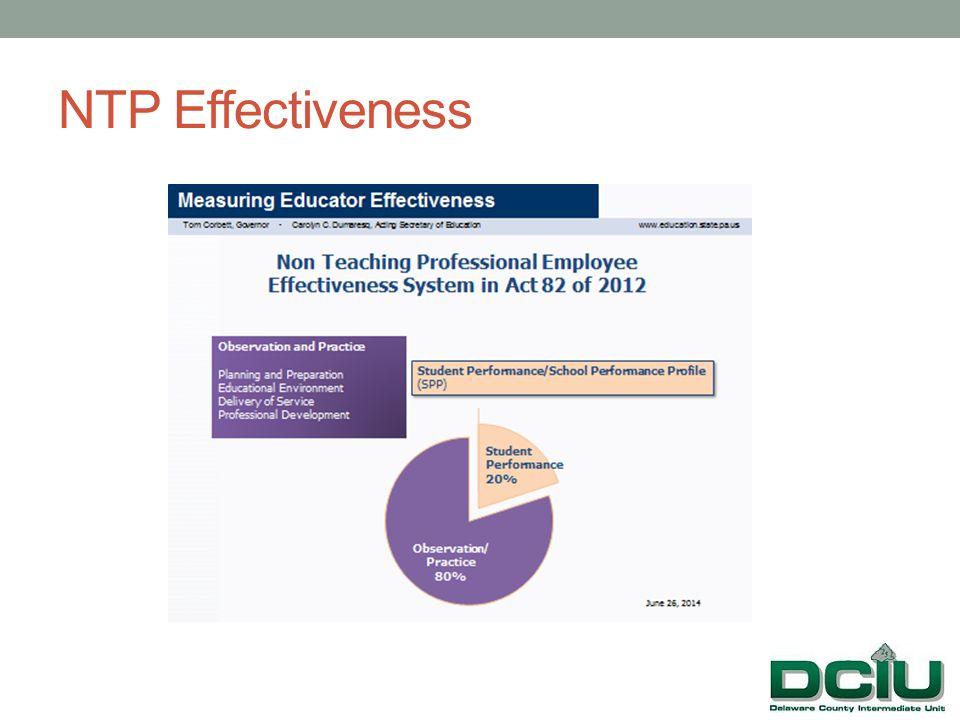 NTP Effectiveness