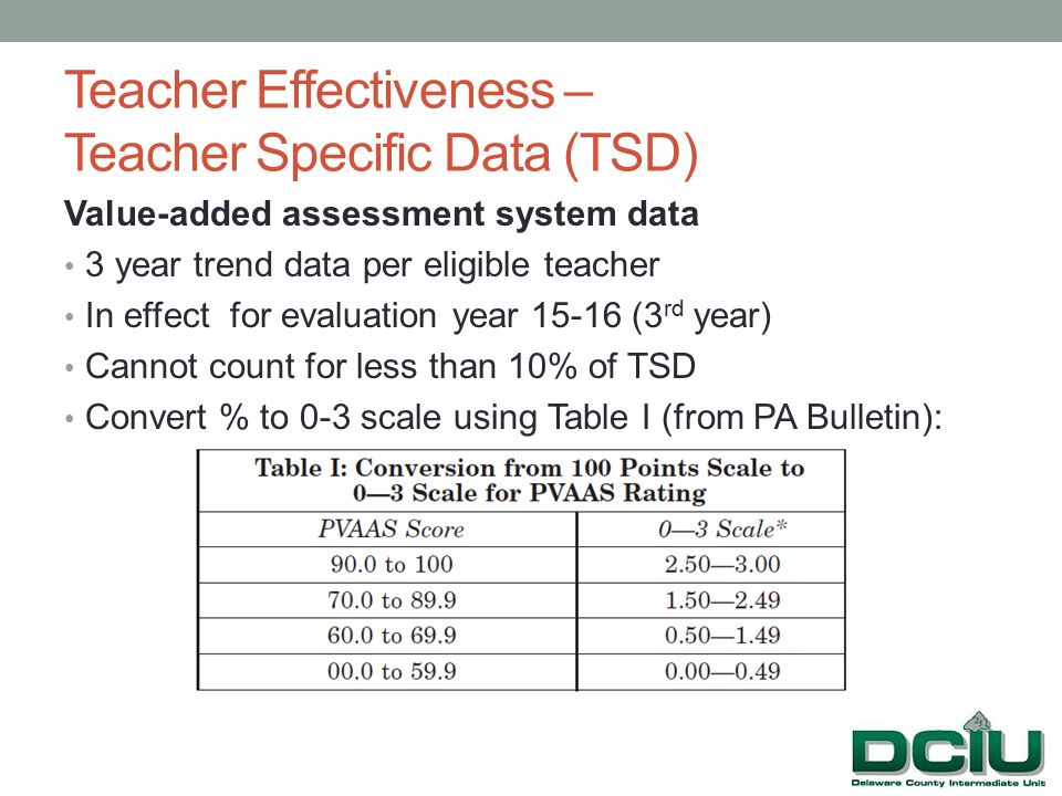 Teacher Effectiveness – Teacher Specific Data (TSD) Value-added assessment system data 3 year trend data per eligible teacher In effect for evaluation year 15-16 (3 rd year) Cannot count for less than 10% of TSD Convert % to 0-3 scale using Table I (from PA Bulletin):