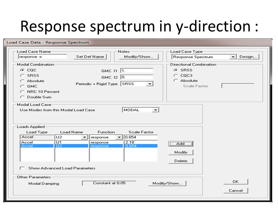 Response spectrum in y-direction :