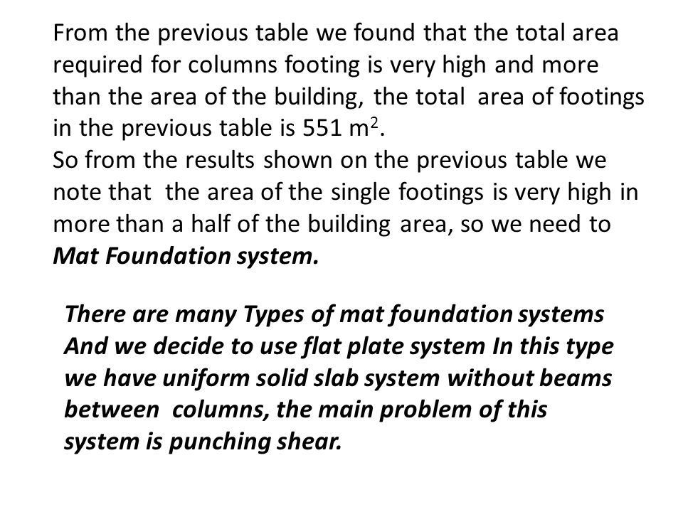 From the previous table we found that the total area required for columns footing is very high and more than the area of the building, the total area