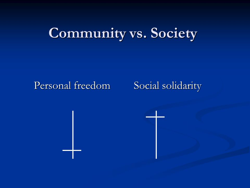 Community vs. Society Personal freedom Social solidarity