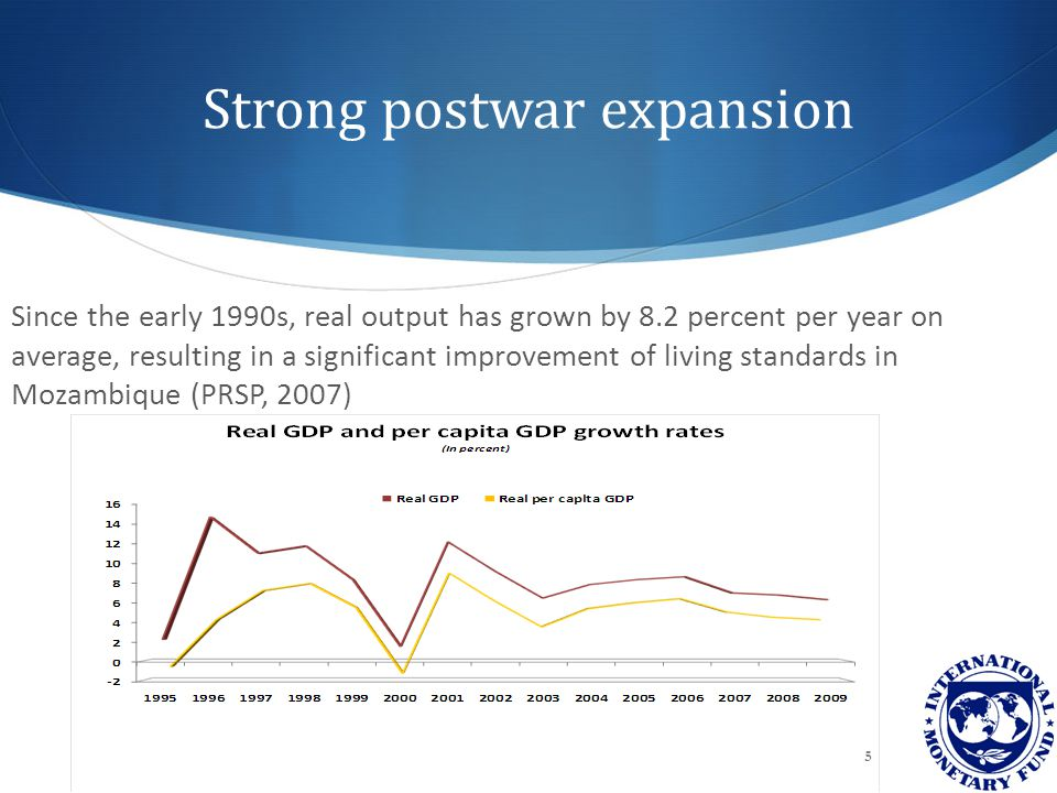 Strong postwar expansion Since the early 1990s, real output has grown by 8.2 percent per year on average, resulting in a significant improvement of living standards in Mozambique (PRSP, 2007) 5